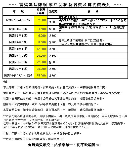 詹媽媽姻緣網成立迄今報名費表列-直式